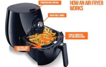 What is an Air Fryer