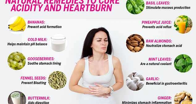 Best Home remedies for heartburn