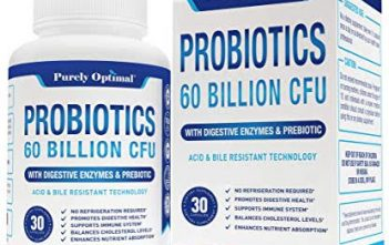 Start eating more Probiotics