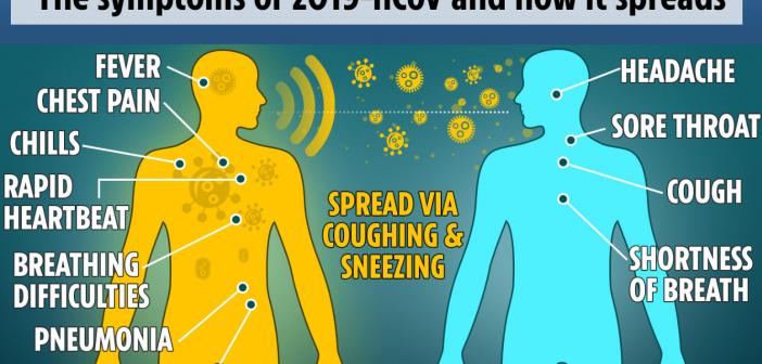 Best-mask-for-coronavirus-disease