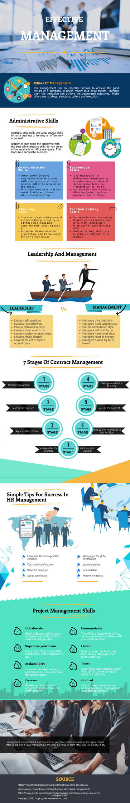 Infographic effective management