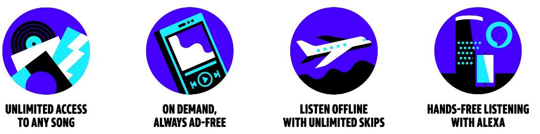 Benefits of Amazon Music Unlimited